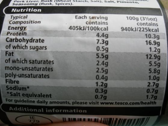 How often do you count calories or read food labels for nutrition info?