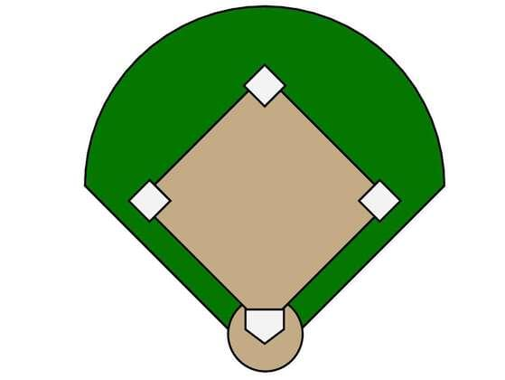 Each side of a baseball diamond is 90 feet in length. How far is it around the baseball diamond?